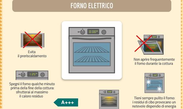 pasta-forno-risparmiare-energia