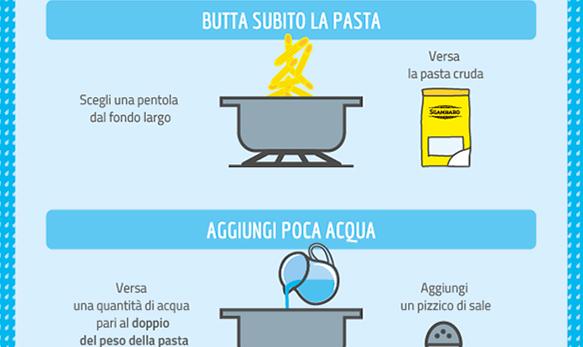 poca_acqua_cottura_sgambaro